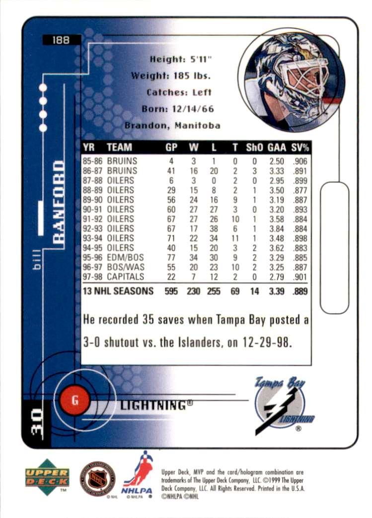 1998-99 Upper Deck MVP Bill Ranford #188 card back image