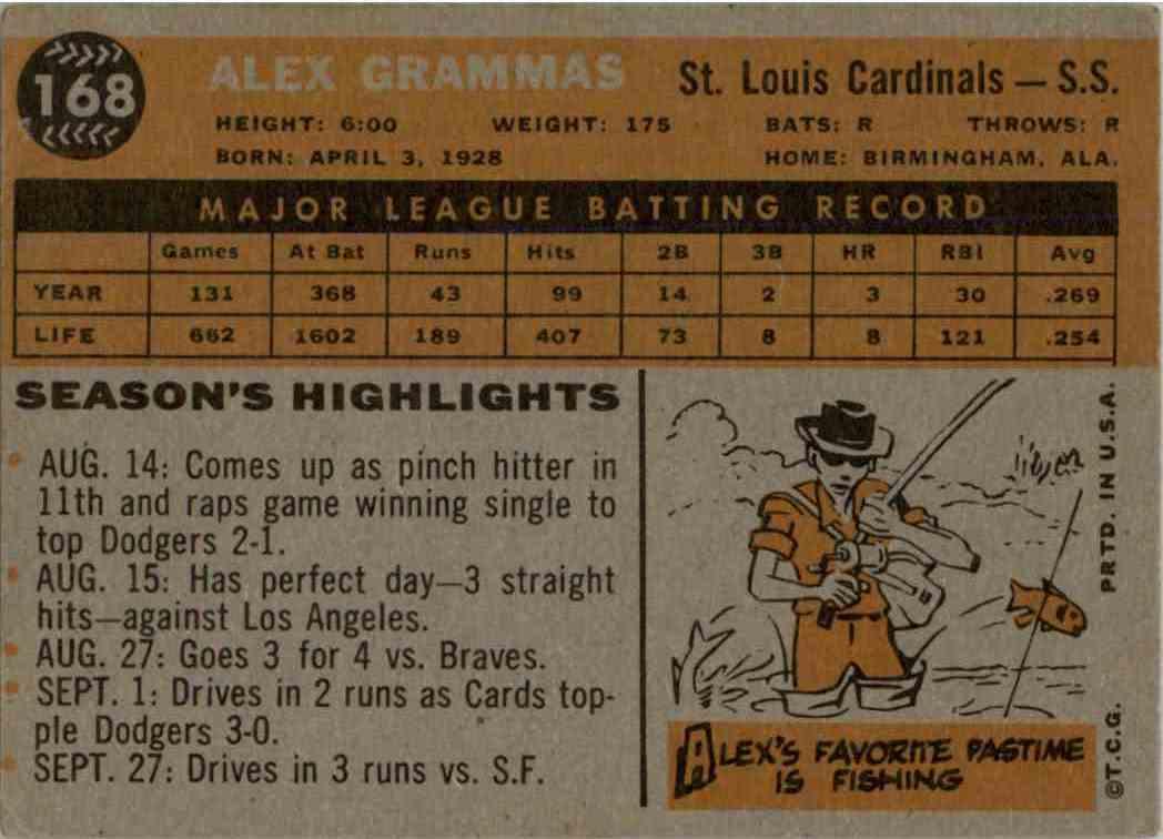 1960 Topps Alex Grammas #168 card back image