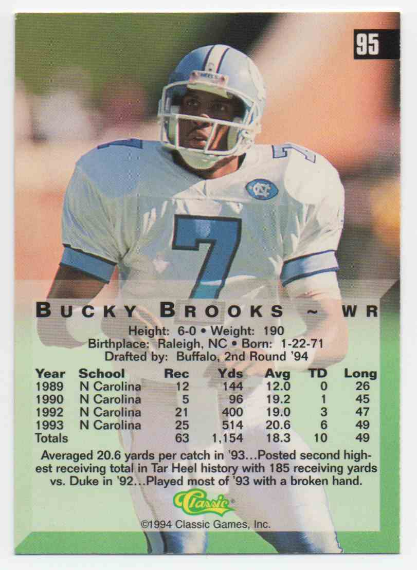 1994 Classic Four Sport Gold Bucky Brooks #95 card back image