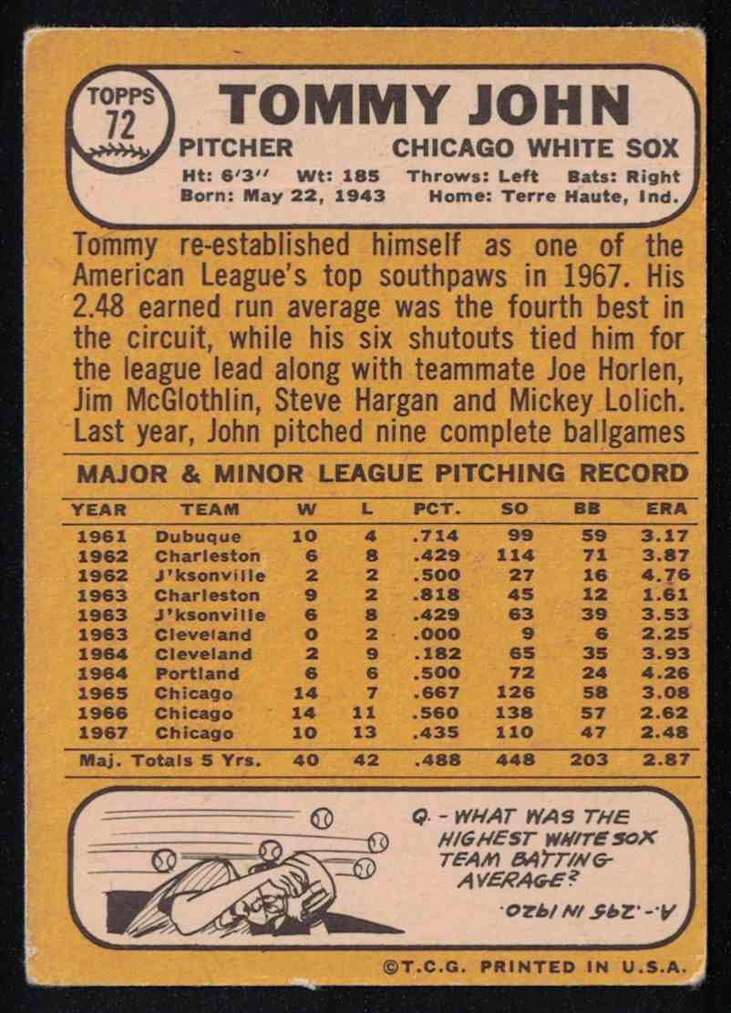 1968 Topps Tommy John VG #72 card back image