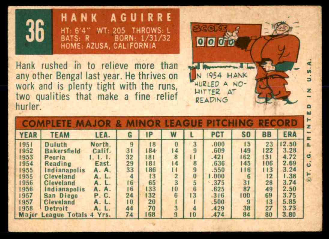 1959 Topps Hank Aguirre #36 card back image