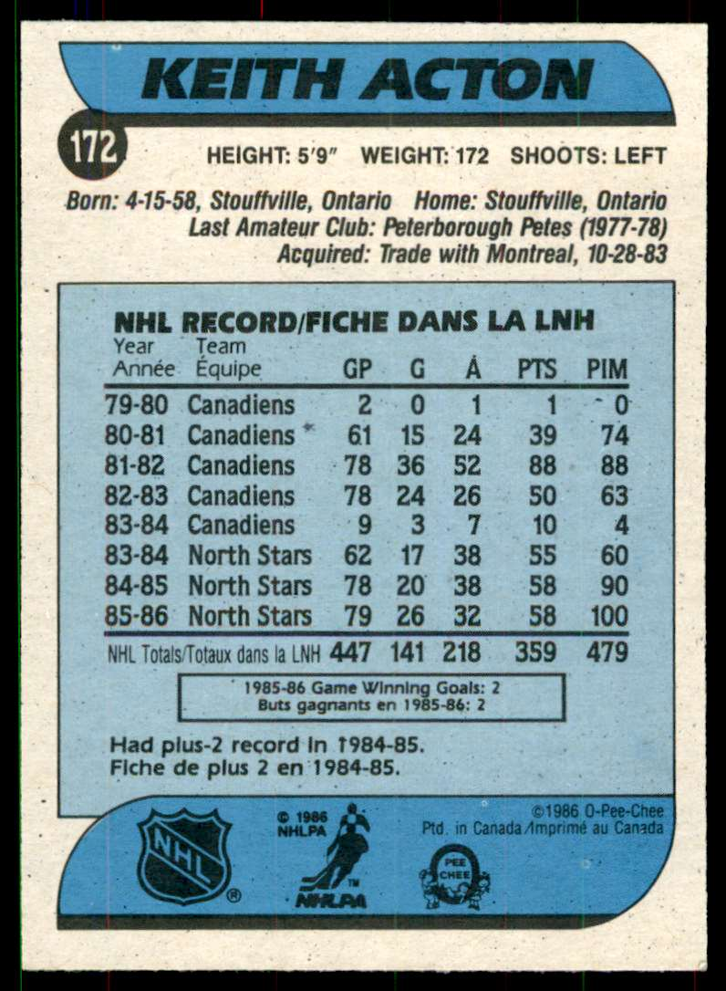 1986-87 OPC Keith Acton #172 card back image