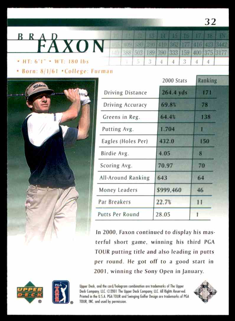 2001 Upper Deck Brad Faxon #32 card back image