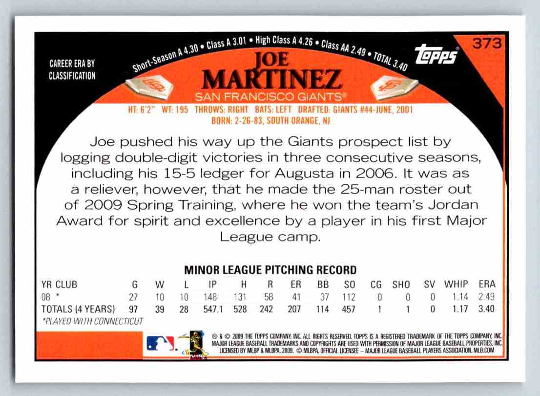 2009 Topps Joe Martinez #373 card back image