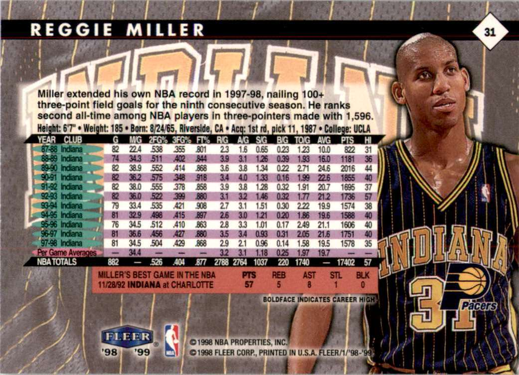 1998-99 Fleer Reggie Miller #31 card back image