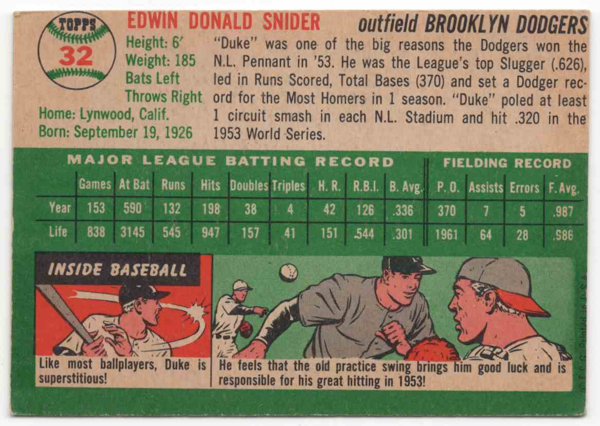 1954 Topps Duke Snider #32 card back image