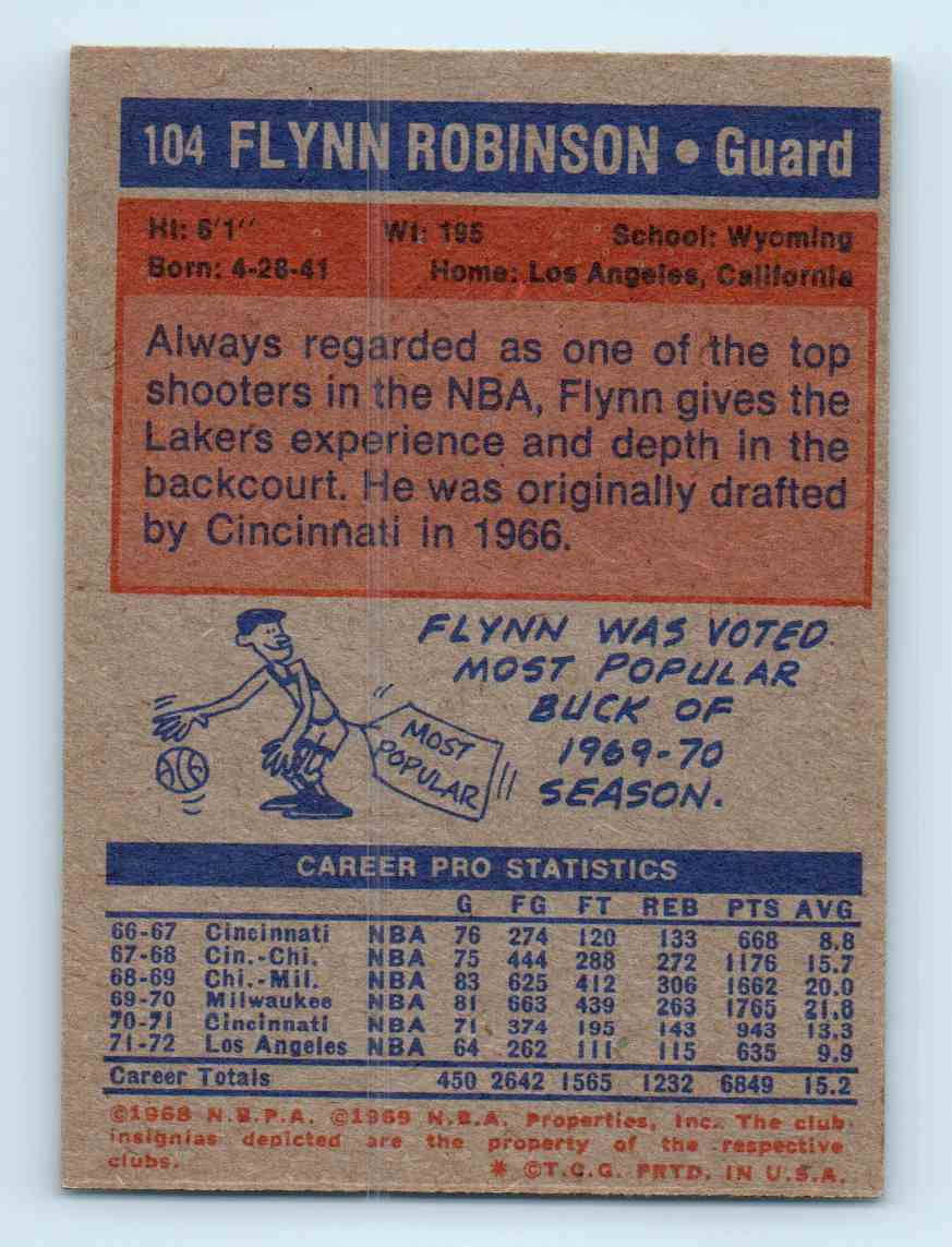 1 Flynn Robinson trading cards for sale