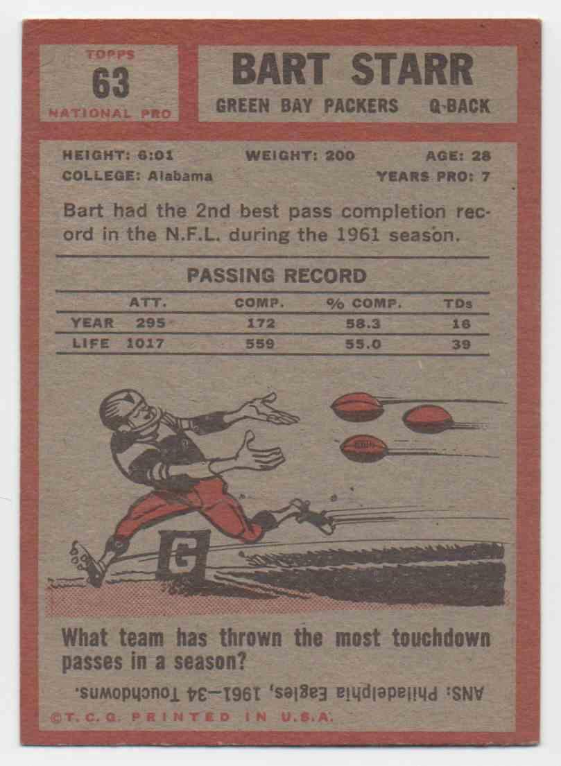 1962 Topps Bart Starr #63 card back image
