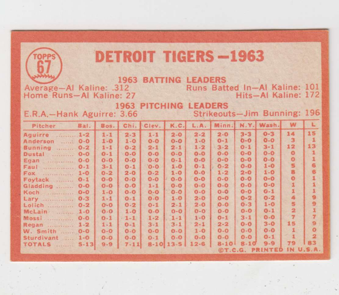 1964 Topps Detroit Tigers #67 card back image
