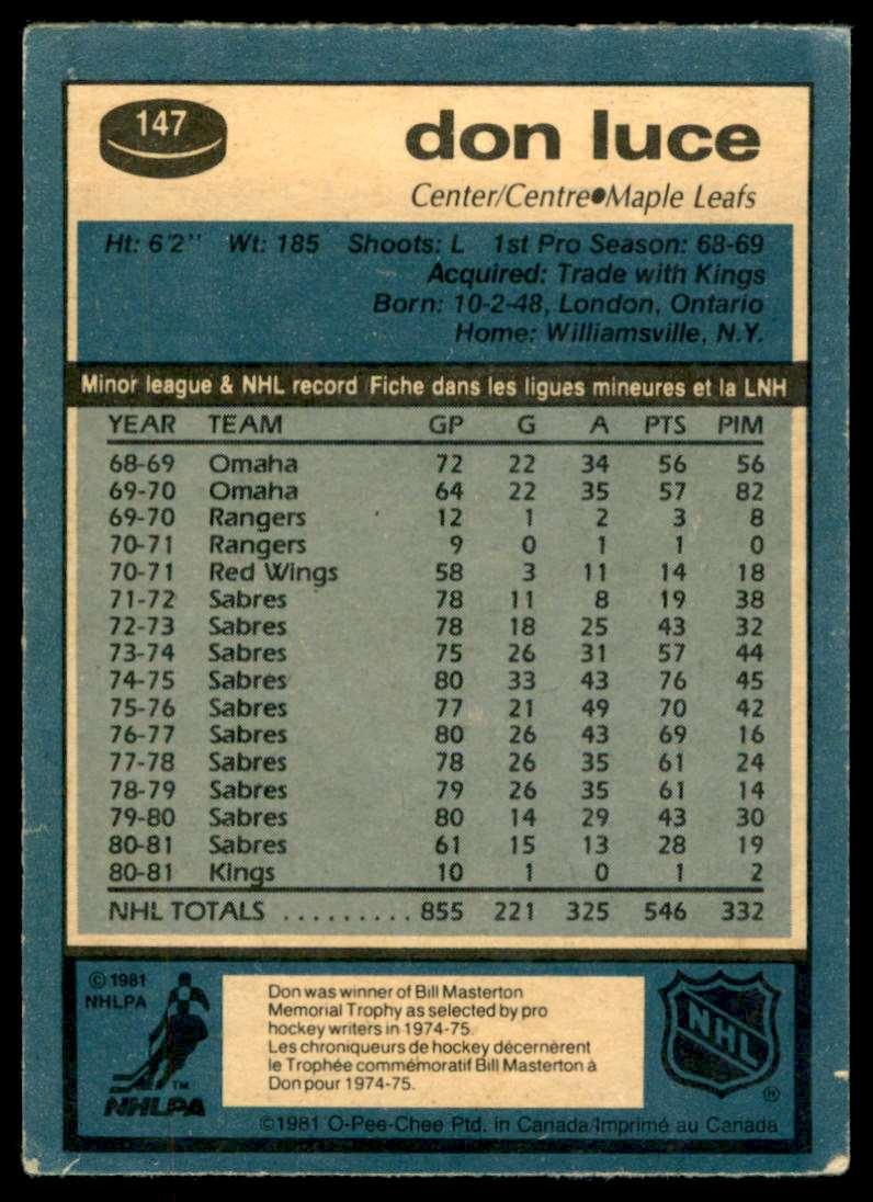 1981-82 OPC Don Luce #147 card back image