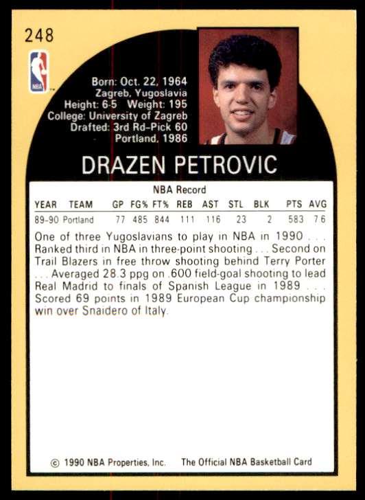 1990-91 NBA Hoops Drazen Petrovic #248 card back image