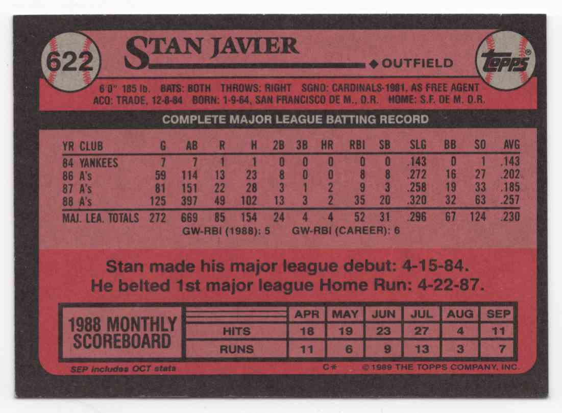 1989 Topps Stan Javier #622 card back image