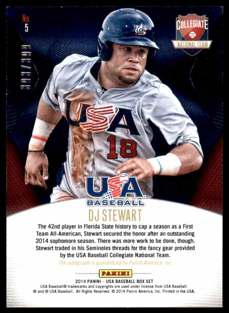 2014 Usa Baseball Box Set Team Signatures Dj Dj Stewart On
