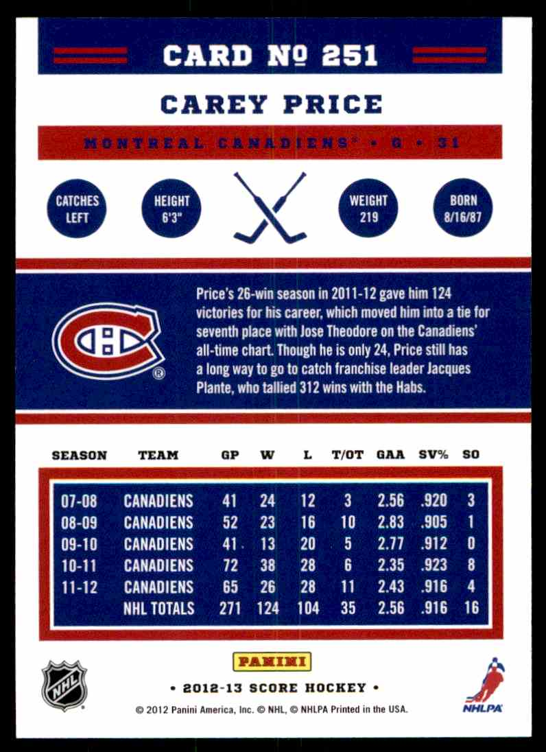 2012-13 Score Carey Price #251 card back image