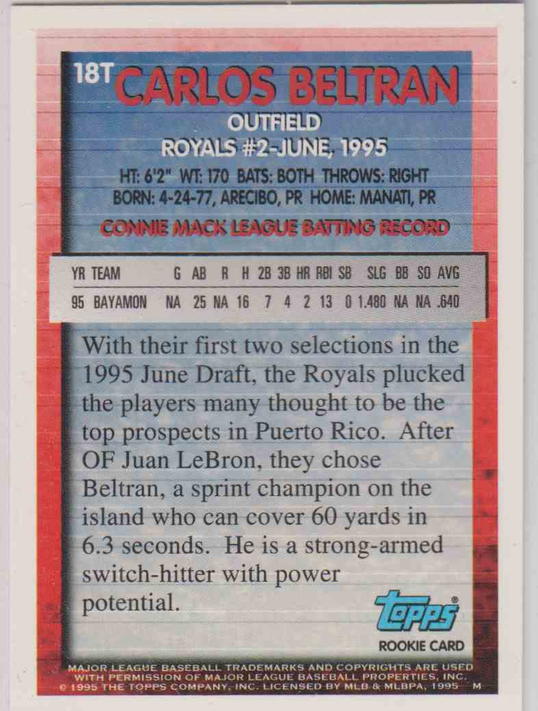 1995 Topps Traded Carlos Beltran #18 card back image