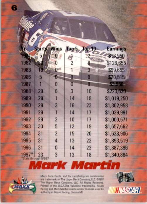 1997 Maxx Mark Martin #6 card back image