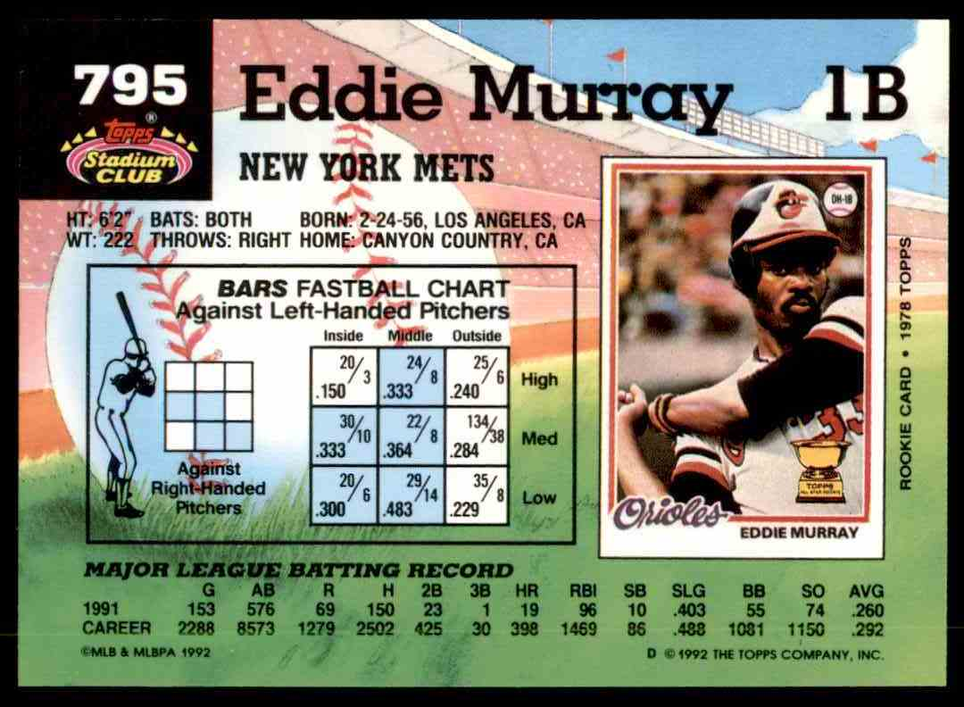 1992 Stadium Club Eddie Murray #795 card back image