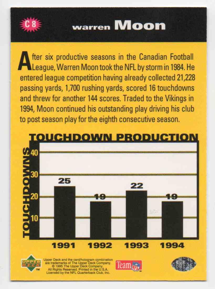 1995 Collectors Choice Crash The Game Silver Set Warren Moon #8 card back image
