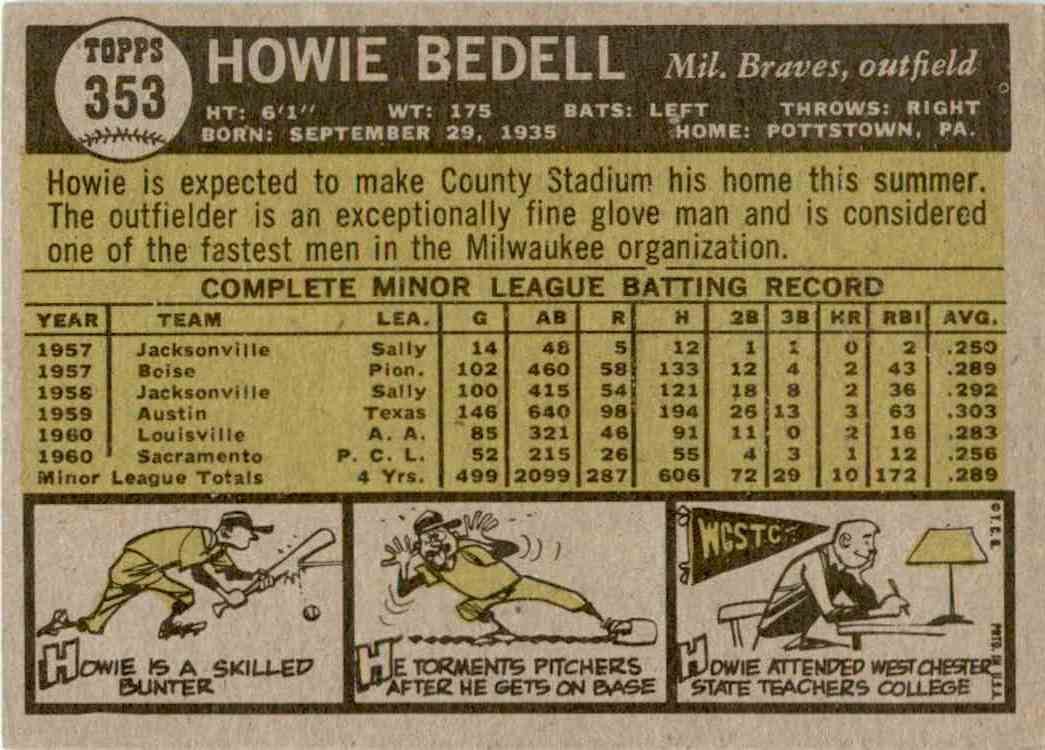 1961 Topps Howie Bedell #353 card back image