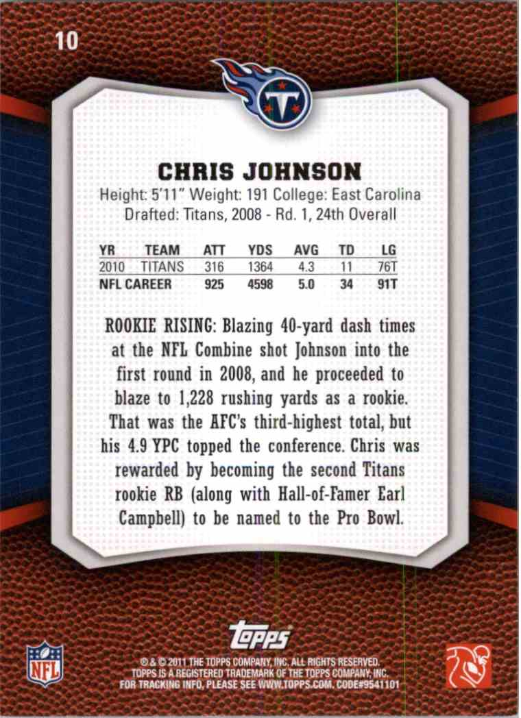 0e36d7de4e98 Real card back image 2011 Topss Rated Rookies Chris Johnson  10 card back  image