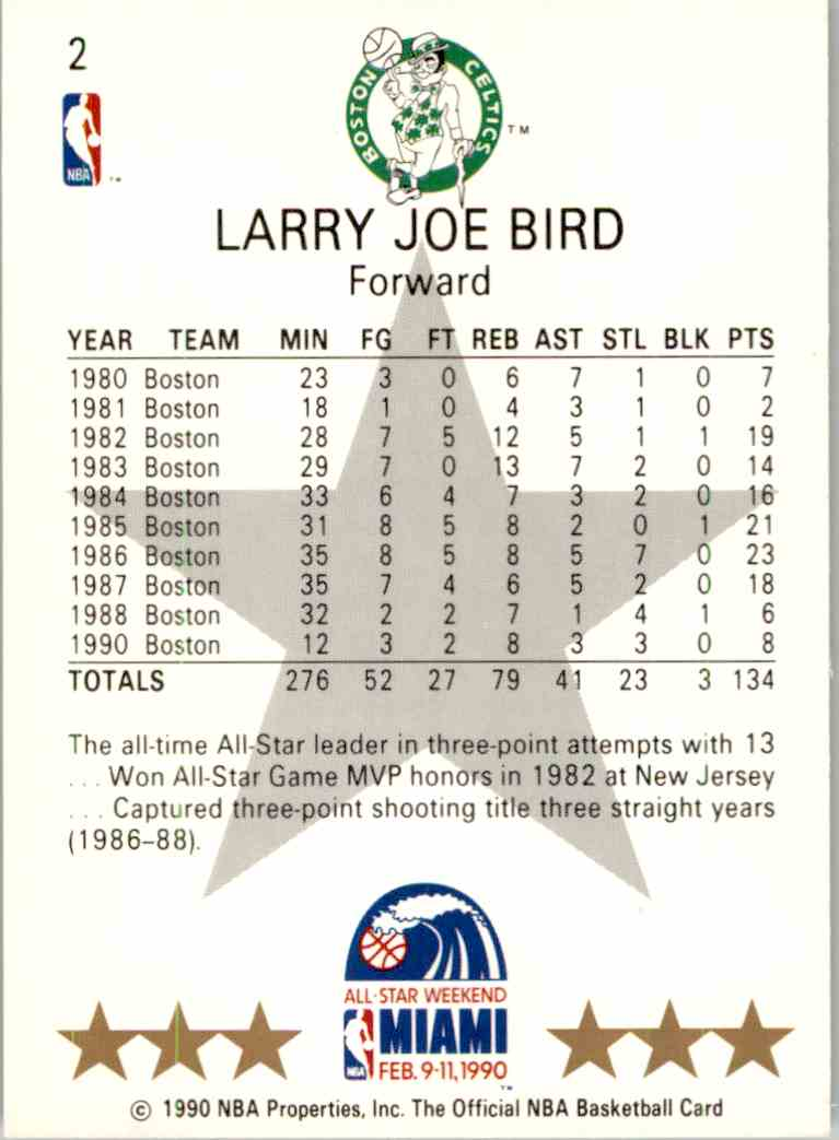 1990-91 NBA Hoops Larry Bird #2 card back image