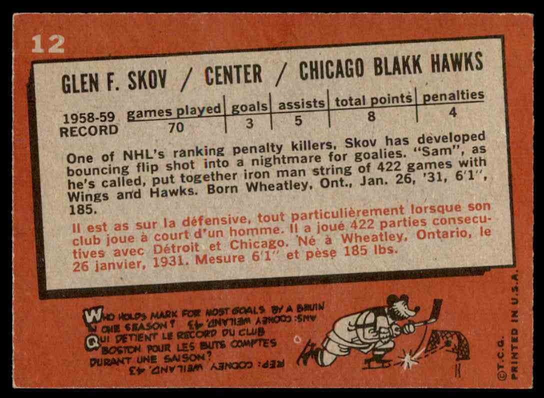 1959-60 Topps Glen Skov (B) #12 (01) card back image