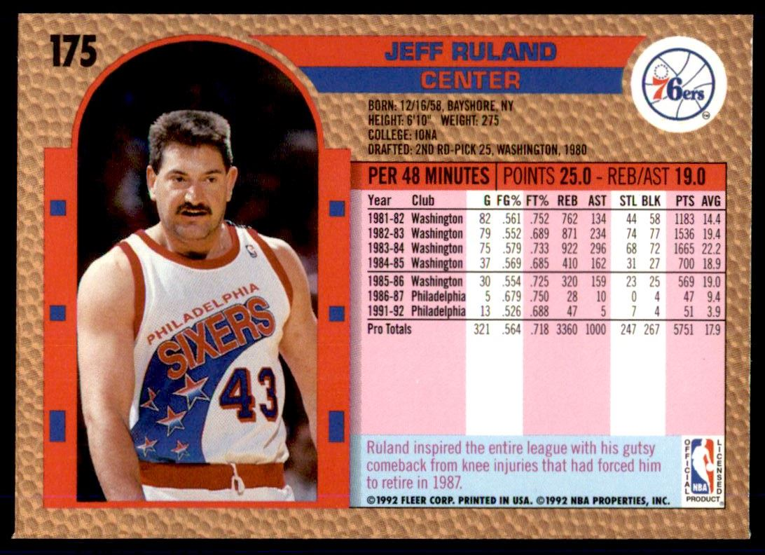 7 Jeff Ruland trading cards for sale