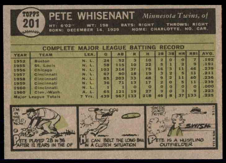 1961 Topps Pete Whisenant #201 card back image