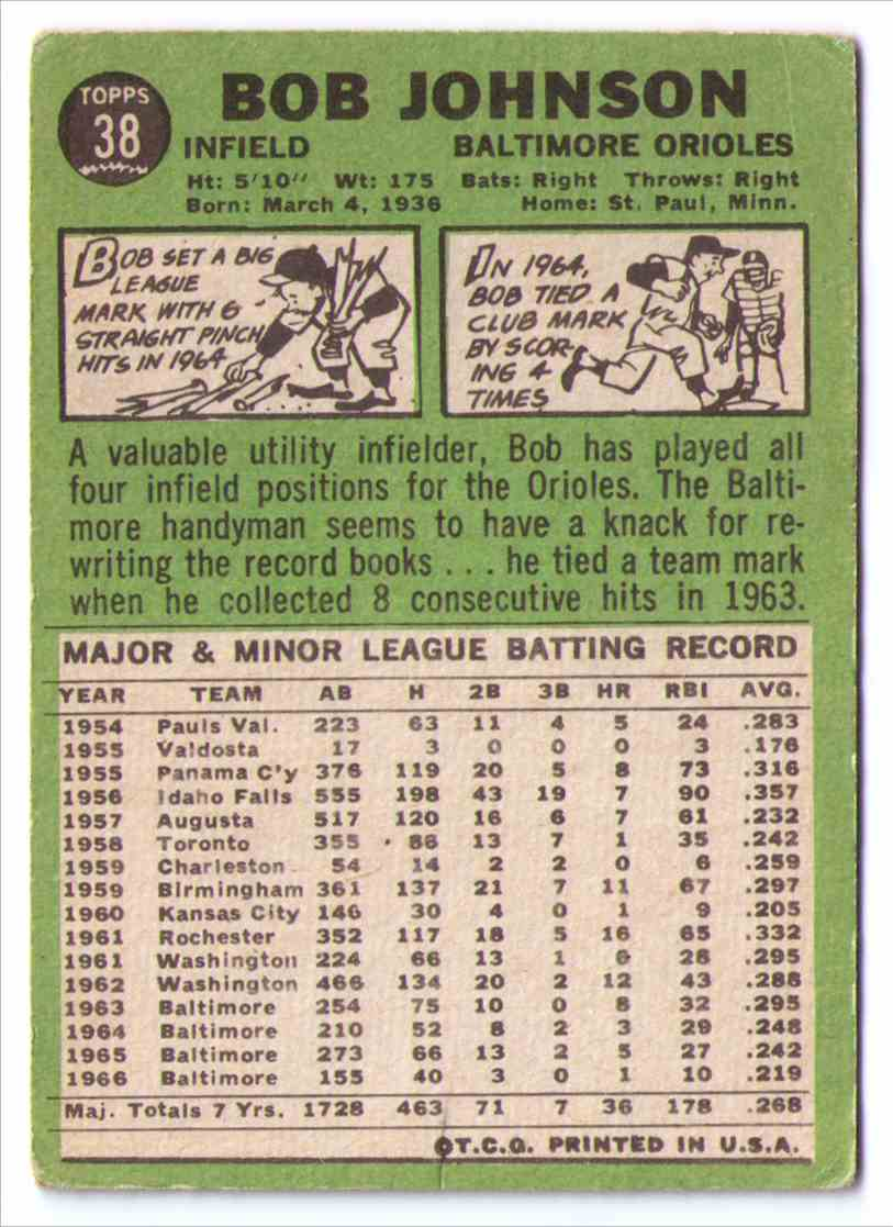 1967 Topps Baseball Card Bob Johnson #38 card back image