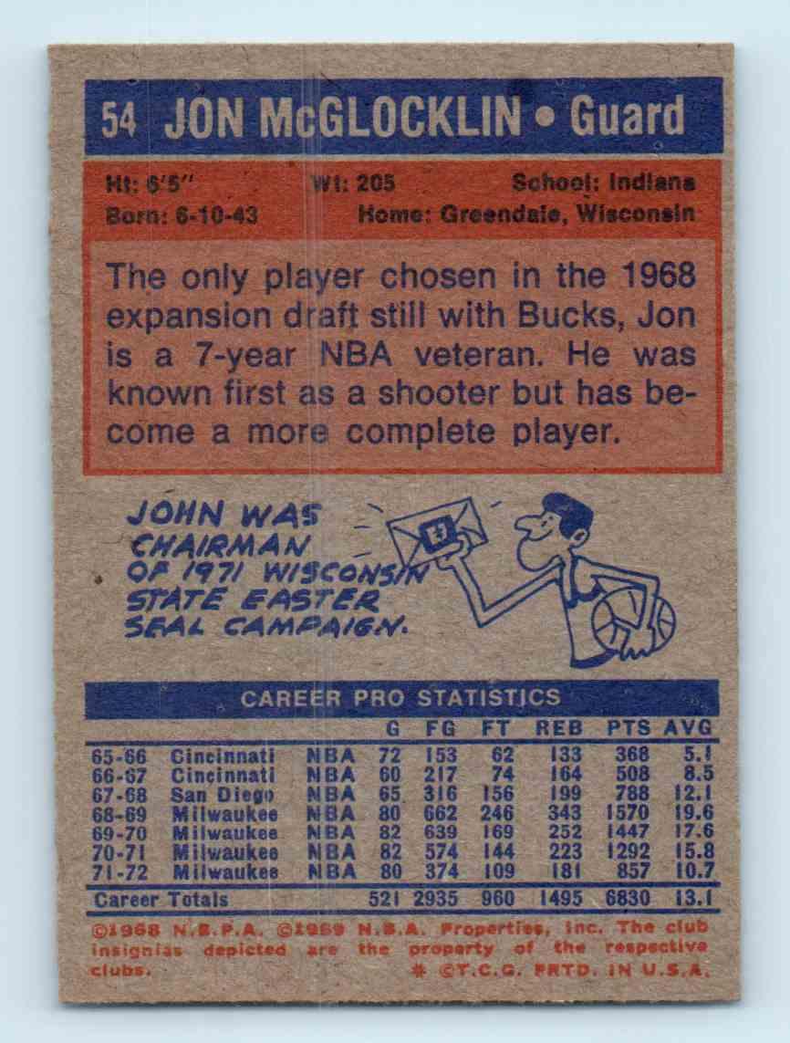 1972 73 Topps Jon McGlocklin 54 on Kronozio