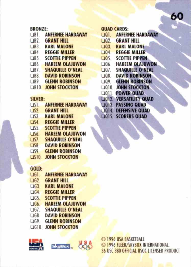 1996-97 SkyBox USA Checklist #60 card back image