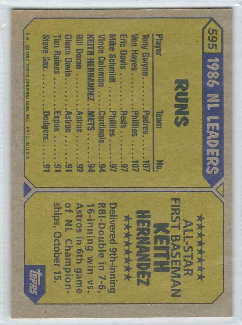 1987 Topps Keith Hernandez #595 card back image