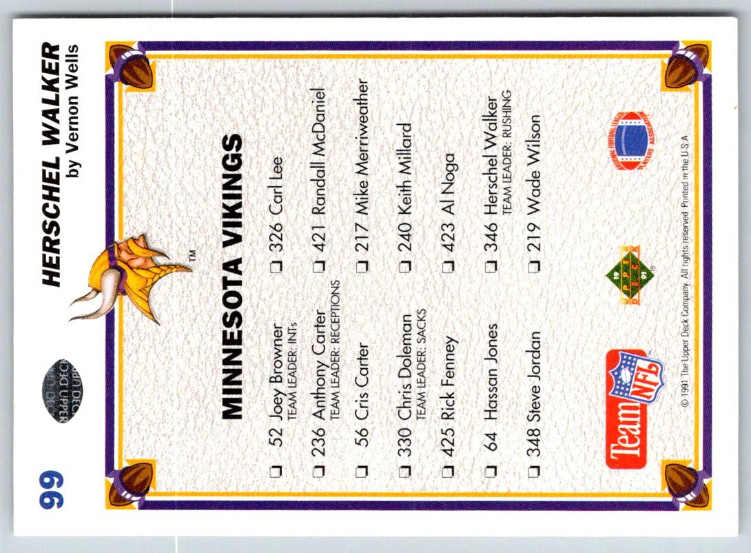 1965 Upper Deck Minnesota Vikings #99 card back image