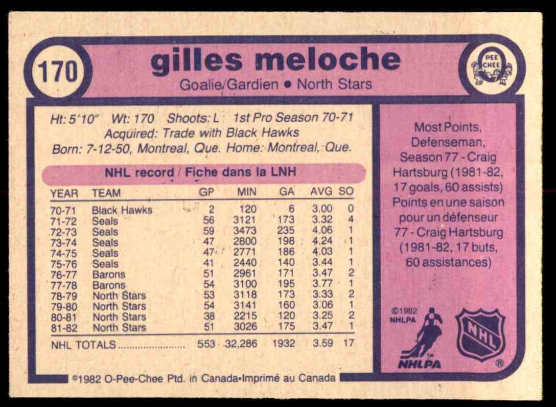 1982-83 O-Pee-Chee Gilles Meloche #170 card back image