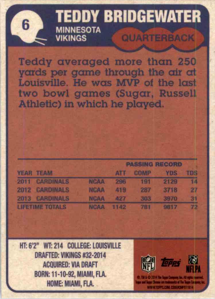2014 Topps Chrome 1985 Teddy Bridgewater #6 card back image