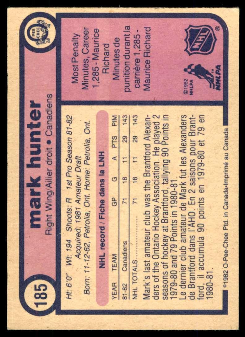 1982-83 OPC Mark Hunter #185 card back image