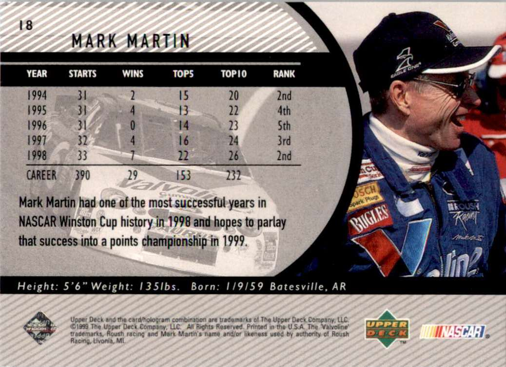 1999 Upper Deck Road To The Cup Mark Martin #18 card back image
