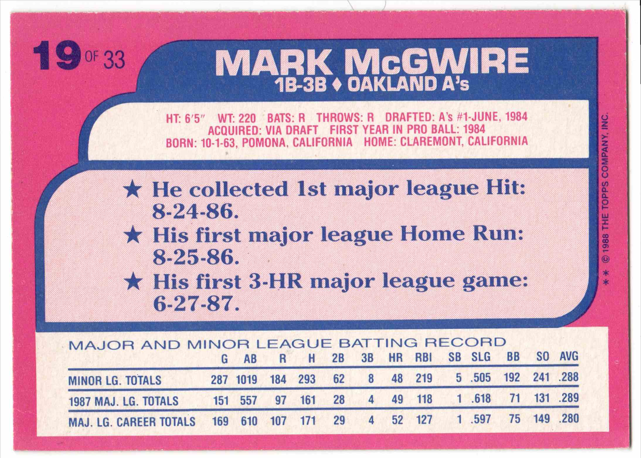 1988 Topps Toys R Us Rookies Mark McGwire #19 card back image