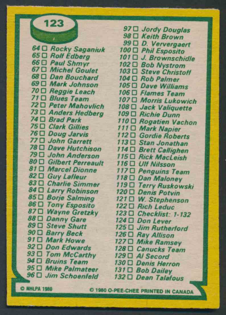 1980-81 O-Pee-Chee Checklist #123 card back image