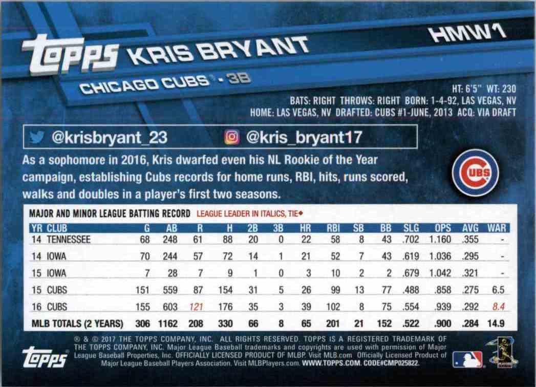 2017 Topps Holiday Kris Bryant #HMW1 card back image