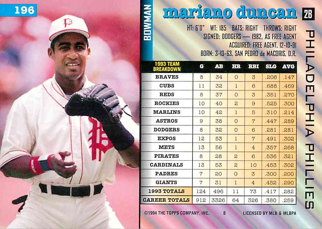 1994 Bowman Mariano Duncan 196 On Kronozio