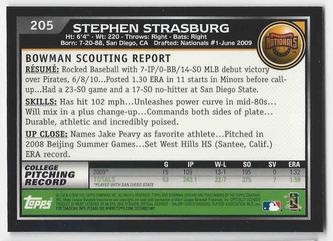 2010 Bowman Chrome Stephen Strasburg #205 card back image