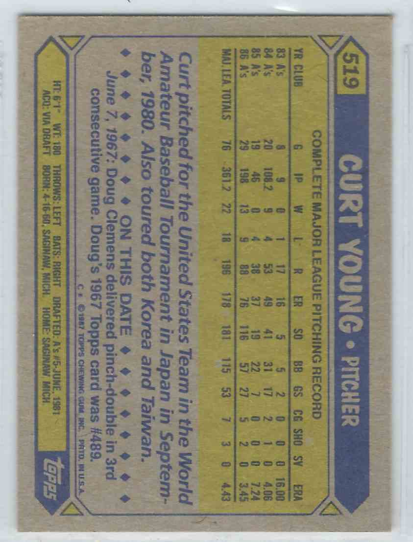 1987 Topps Curt Young #519 card back image