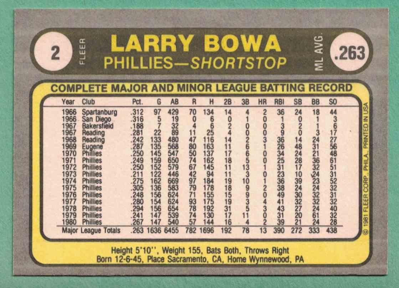 1981 Fleer Larry Bowa - Autographed Signed #2 card back image