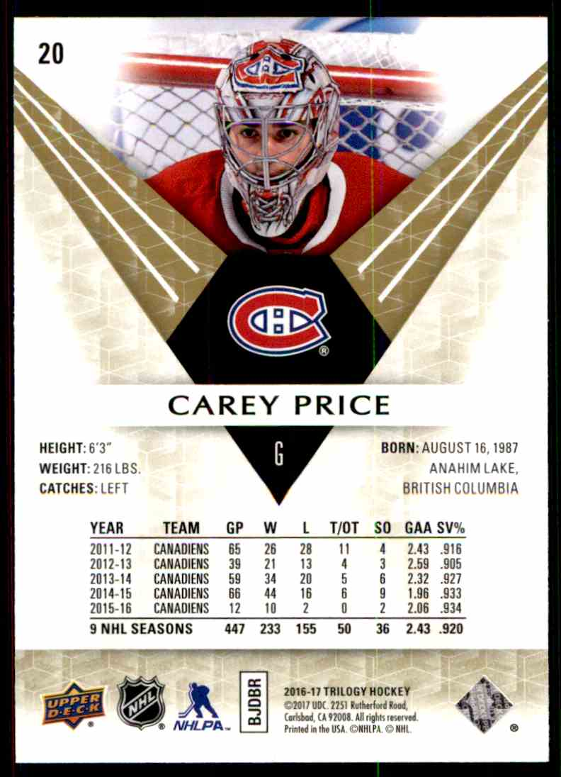 2016-17 Upper Deck Trilogy Carey Price #20 card back image