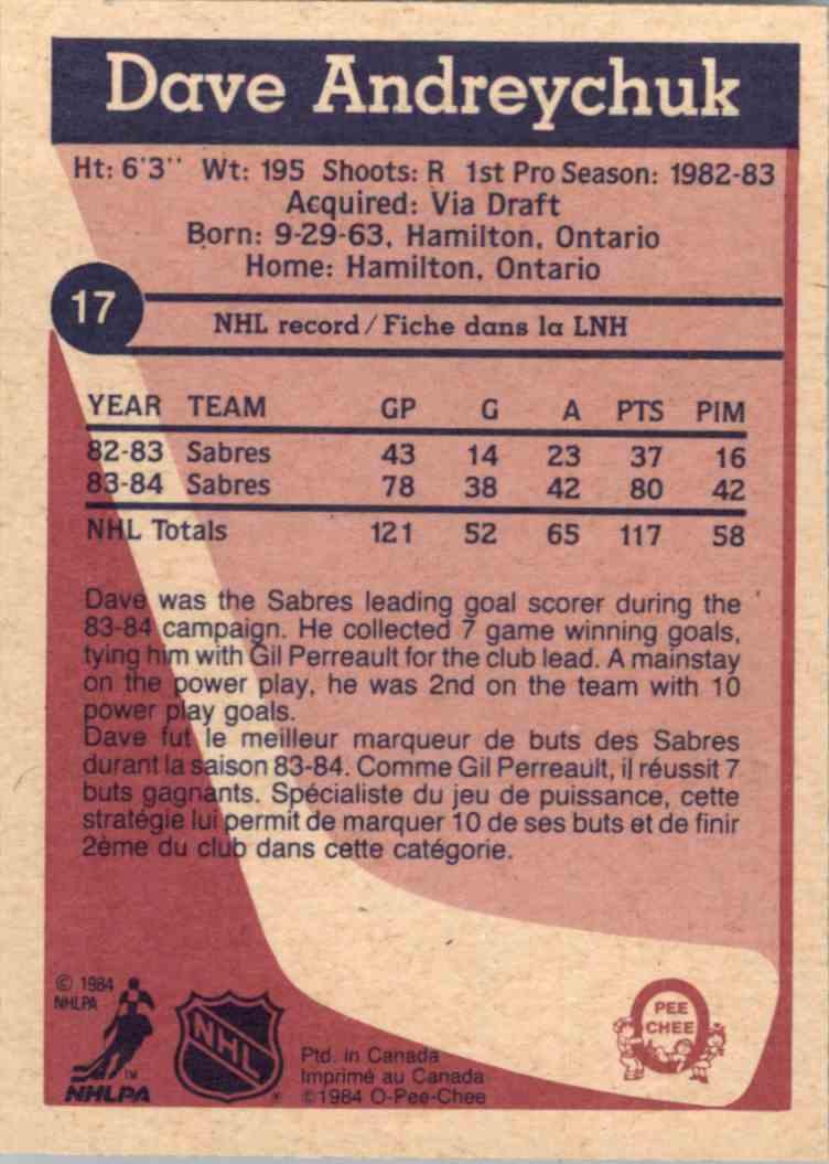 1984-85 O-Pee-Chee Dave Andreychuk #17 card back image