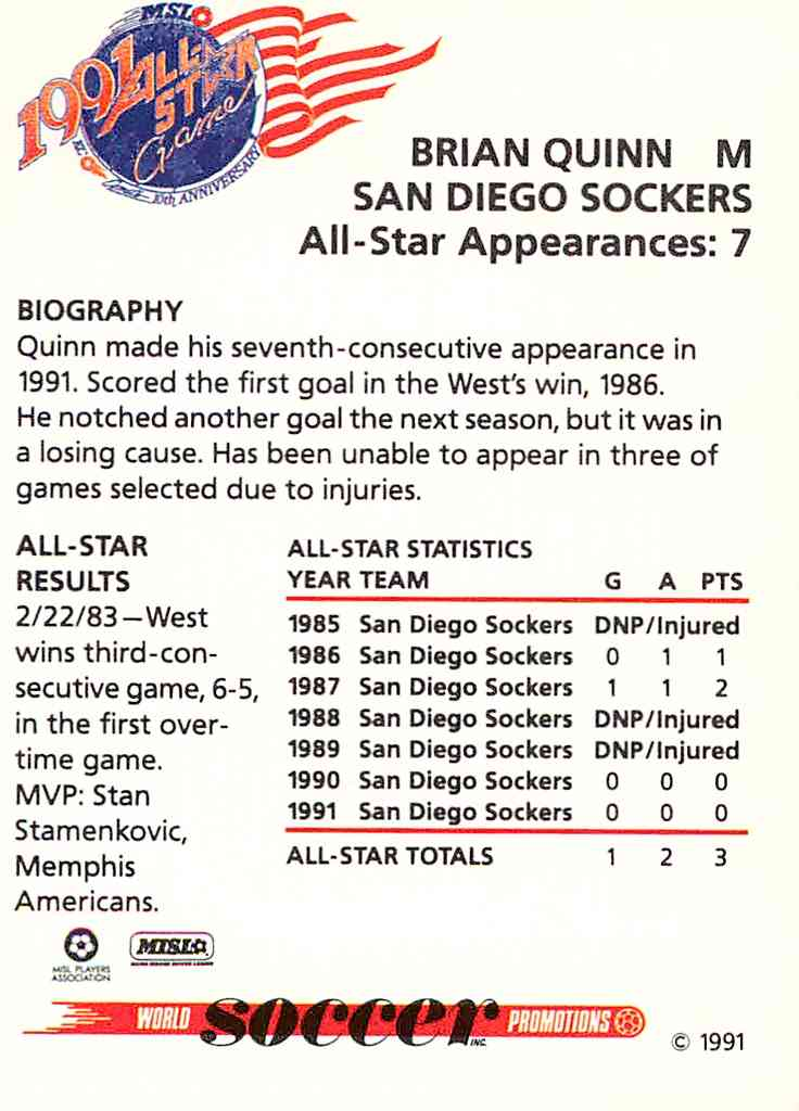 1991 Soccer Shots Brian Quinn #4 card back image