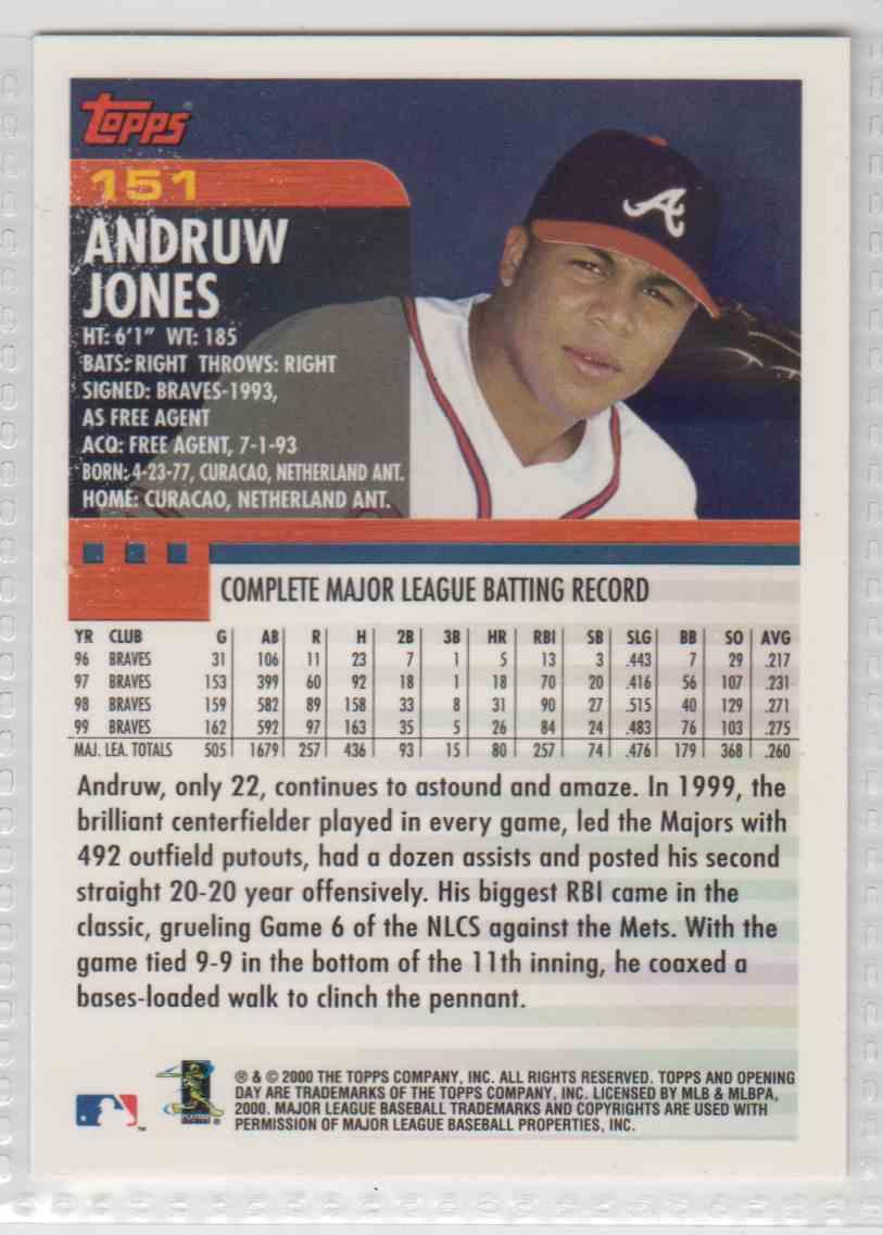 2000 Topps Opening Day Andruw Jones 151 On Kronozio
