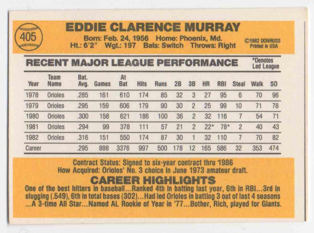 1983 Donruss Eddie Murray #405 card back image