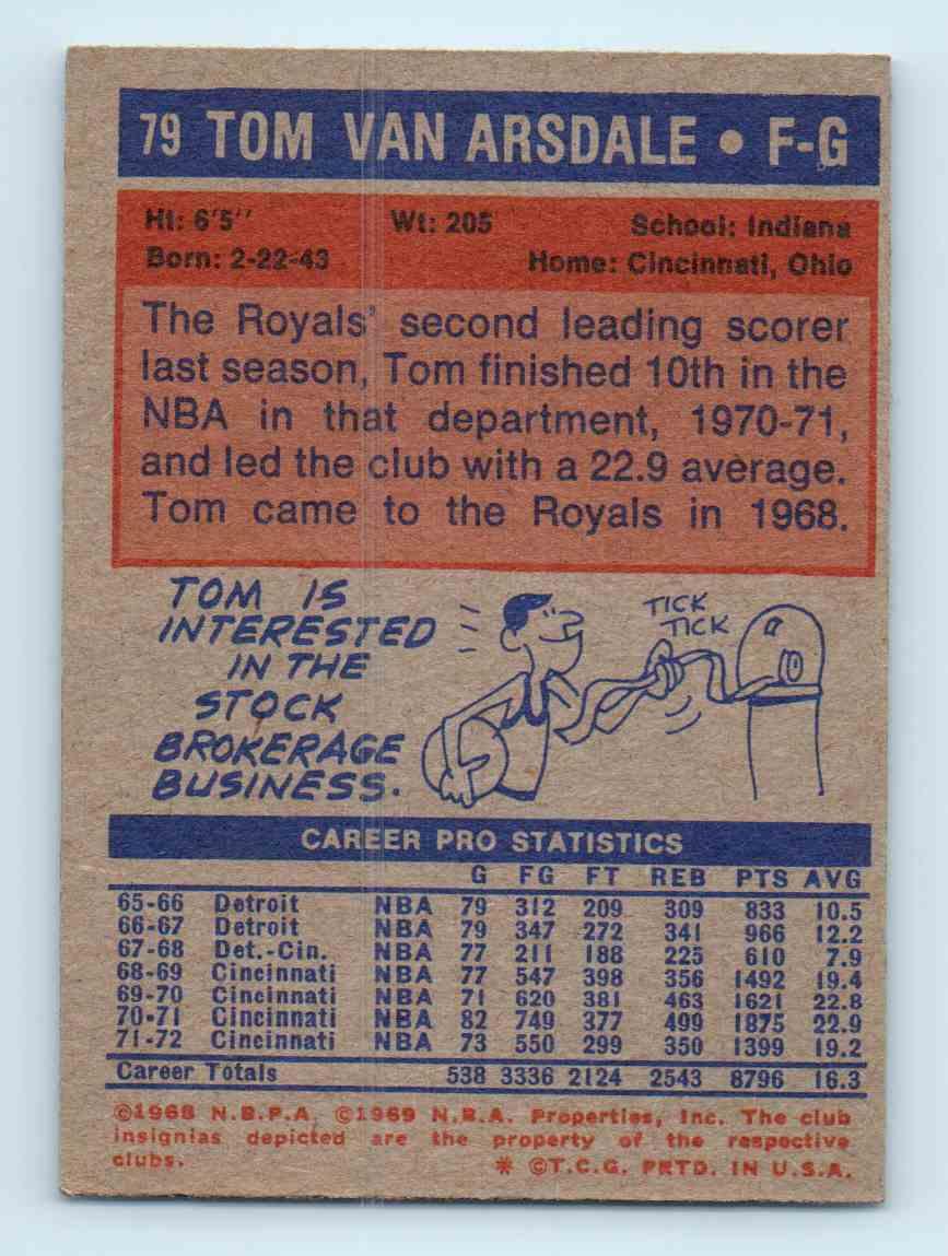 1972 73 Topps Tom Van Arsdale 79 on Kronozio